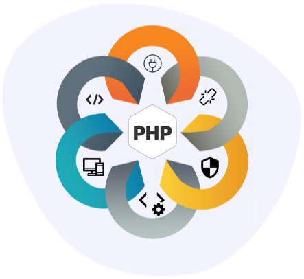 php-services